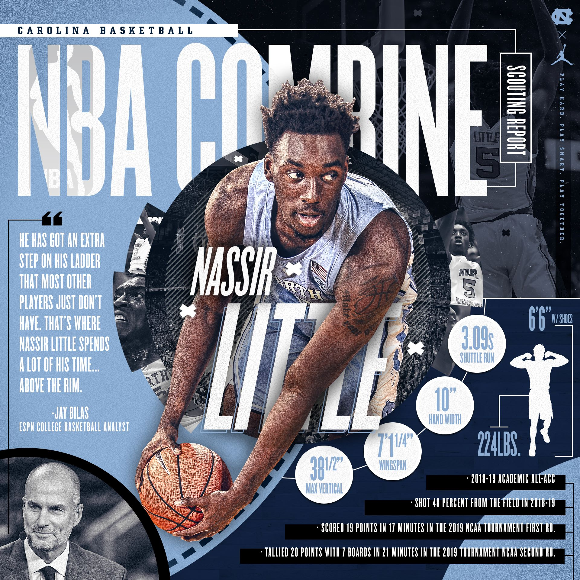 Pin By Ryan Thorne On Infographic In 2020 Espn College Basketball Sport Inspiration Unc Basketball