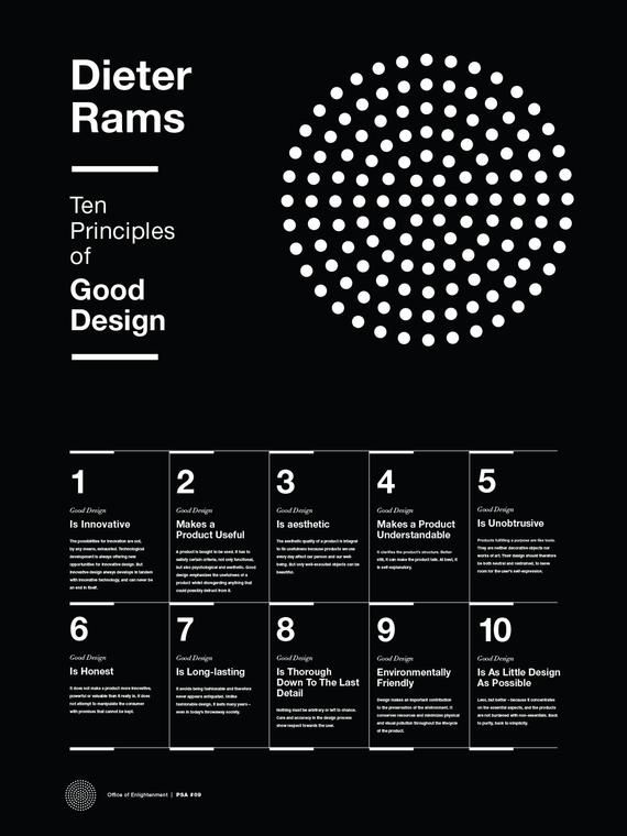 Dieter Rams 10 Principles Of Good Design Poster Helvetica Typographic Product Design Black And White Modern Art Print Architecture Graphic Design Posters Innovation Design Dieter Rams