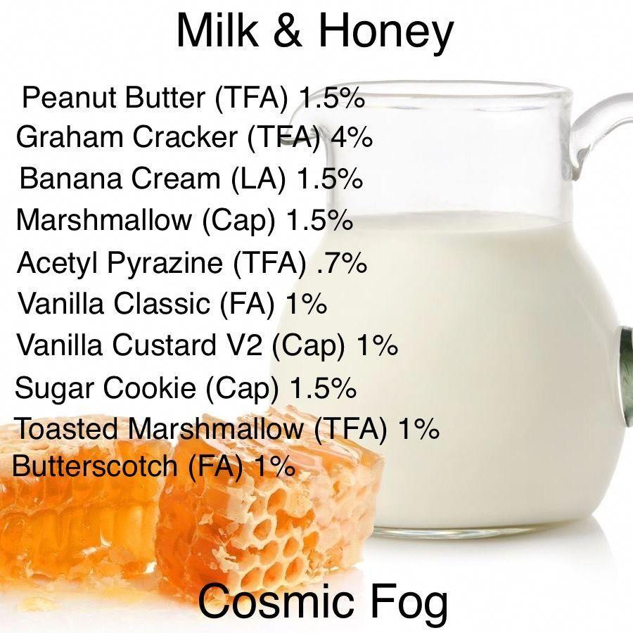 Cosmic Fog Milk Honey Eliquids
