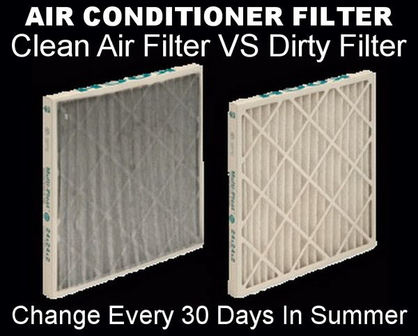 What To Check If Your Home A C Unit Is Constantly Running And Will Not Turn Off Clean Air Filter Air Filter House Ac Filters