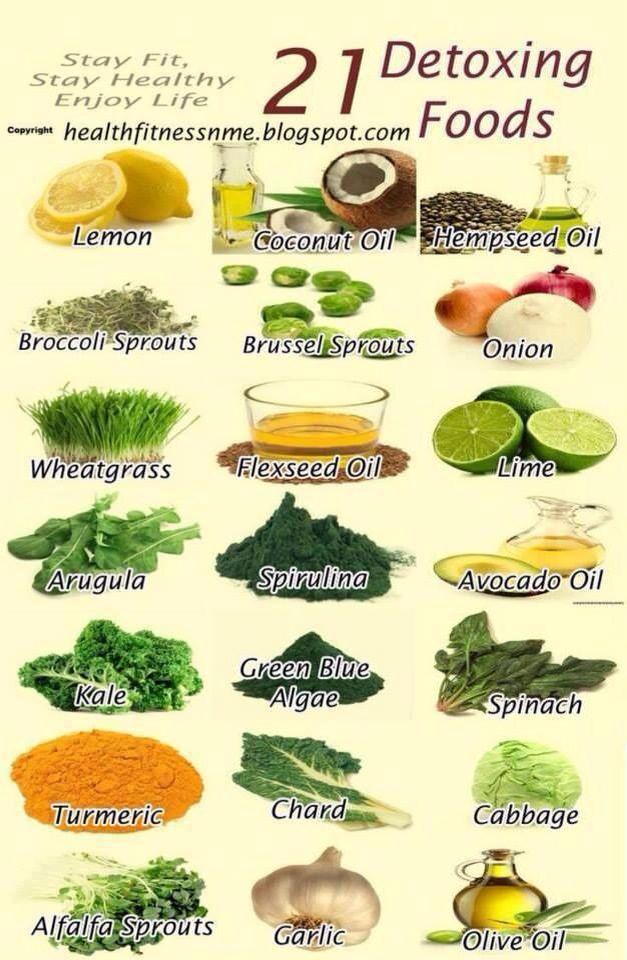 21 aliments purifiants health pinterest sant alimentation et nutrition. Black Bedroom Furniture Sets. Home Design Ideas