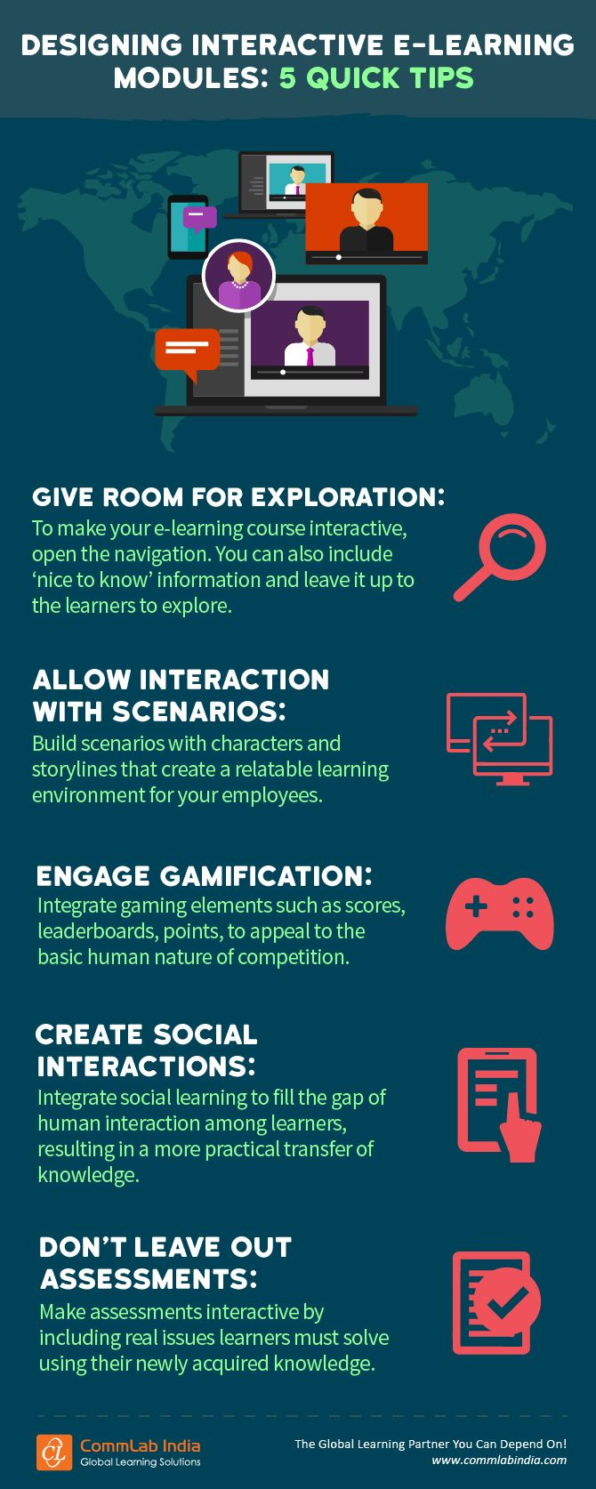 Designing Interactive E Learning Modules 5 Quick Tips Infographic Elearning Education Technology Learning Instructional Technology