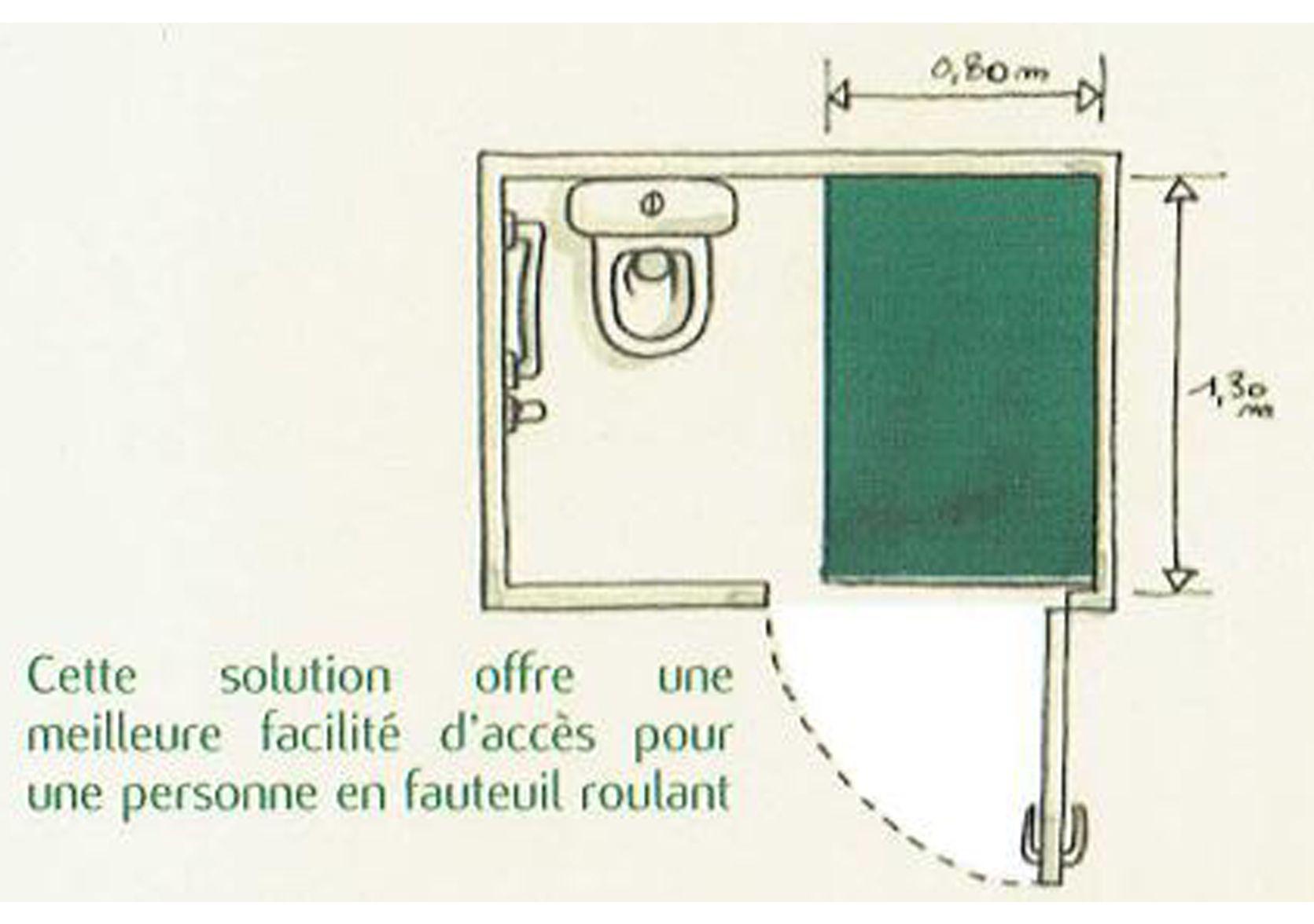 Categorie Accessibilite Handicape Erp Vaucluse Amenagement Salle De Bain Sanitaire Dessinateur Projeteur