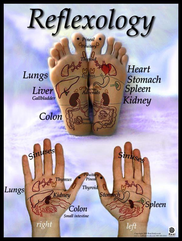 Reflexology, by rubbing your feet you can increase blood flow and health to your whole body. add a few drops of Peppermint to the foot message to help with anxiety, pain, or sore feet. lavender to help you sleep.