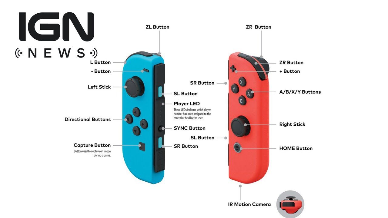 Nintendo Controller Details, Online Paid Service Confirmed - IGN News - http://gamesitereviews.com/nintendo-controller-details-online-paid-service-confirmed-ign-news/
