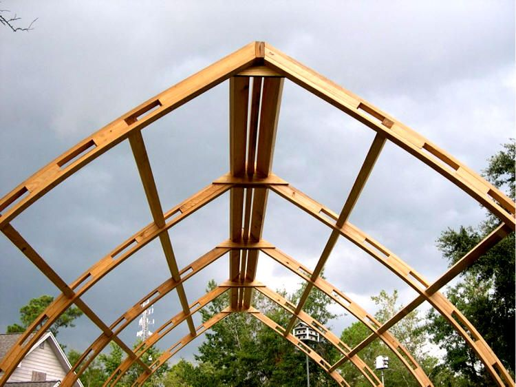 Greenhouse projects prefabricated buildings for Bow roof shed