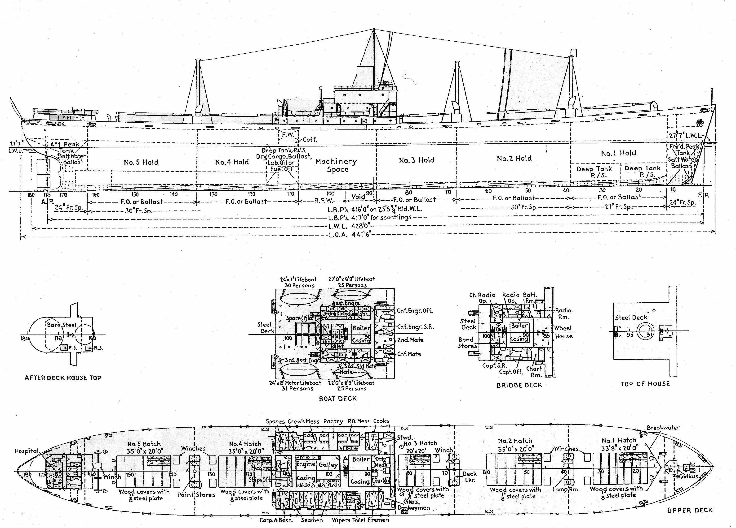 liberty ship diagram [ 3110 x 2235 Pixel ]