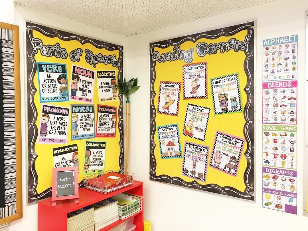 Another favorite #classroomcorner of mine. These two bulletin boards ...