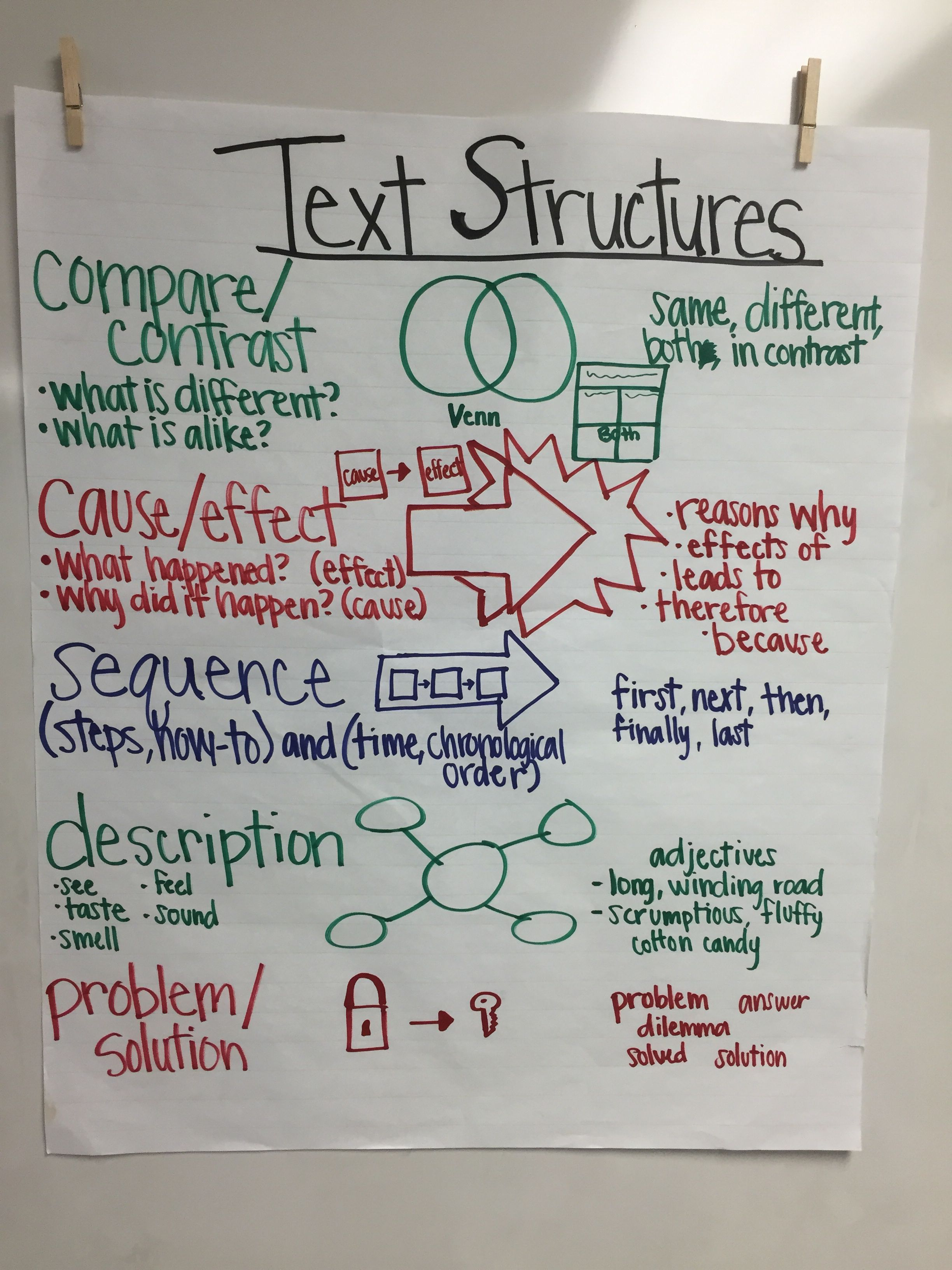 Text Structure Complete
