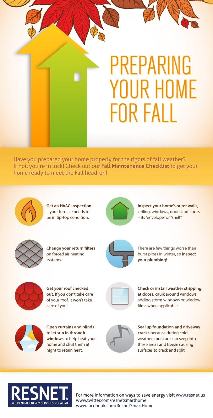 Prepare your home for fall Home maintenance checklist