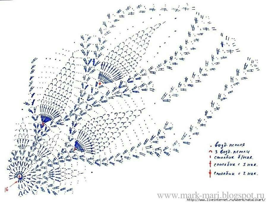 Pin de mayra flores en sombreros | Pinterest | Bebé