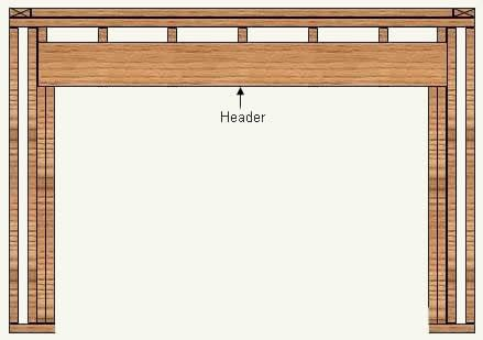how to frame a garage doorgarage door opening in stud wall  method of construction  Garage