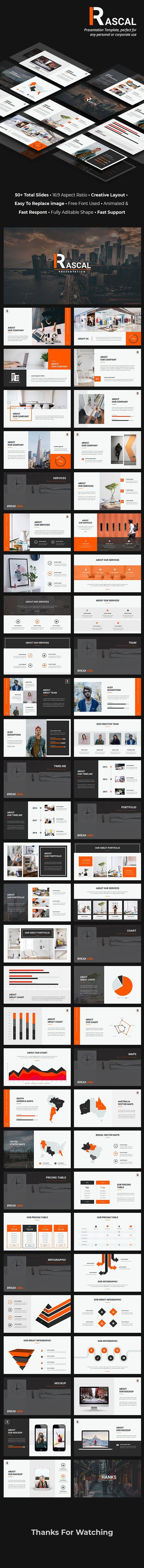 rascal creative powerpoint template 50 total slides animated