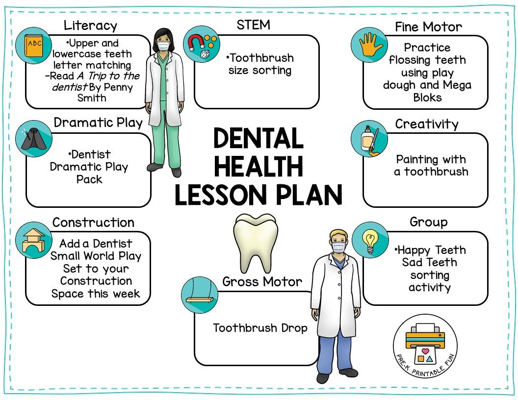 Dental Health Preschool Activities Free Sample Lesson