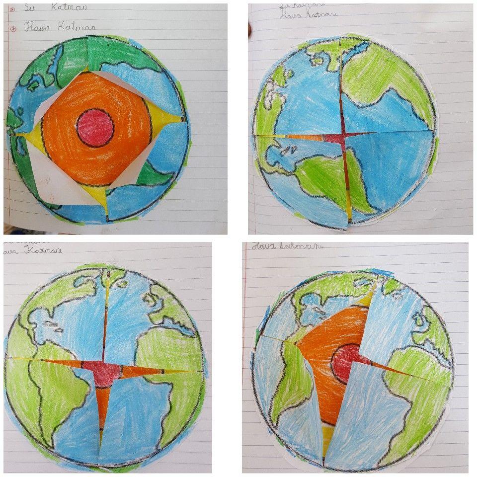 Dünyanın Katmanları 3 Sınıf Google Arama 3 Sınıf Classroom