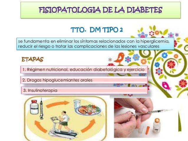 diabetes mellitus tipo 2 con dieta de hiperglucemia
