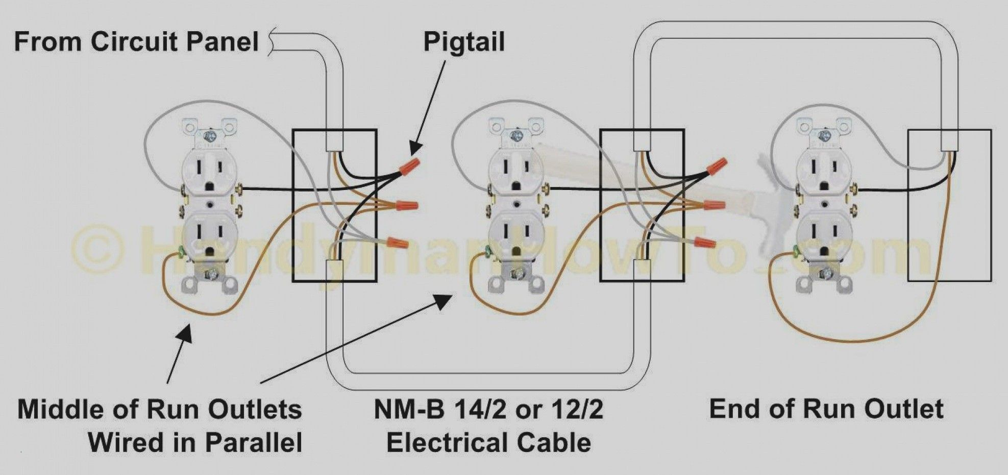 [DIAGRAM_38IS]  Wiring Diagram For House Outlets | Outlet wiring, Wiring a plug, Electrical  wiring diagram | Ac Receptacle Wiring Diagram |  | Pinterest
