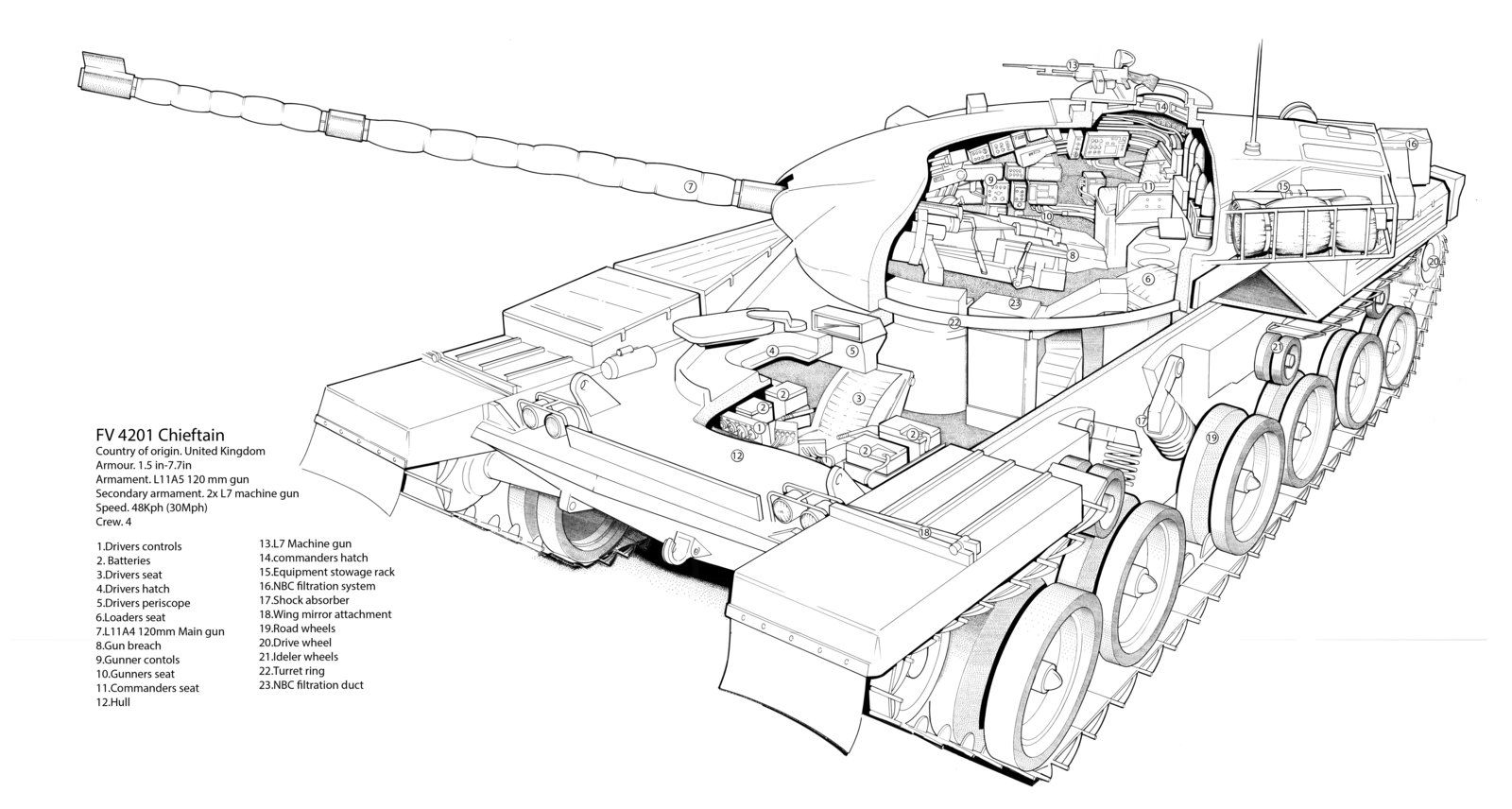 Chieftain Tank by hod05 on DeviantArt (With images)