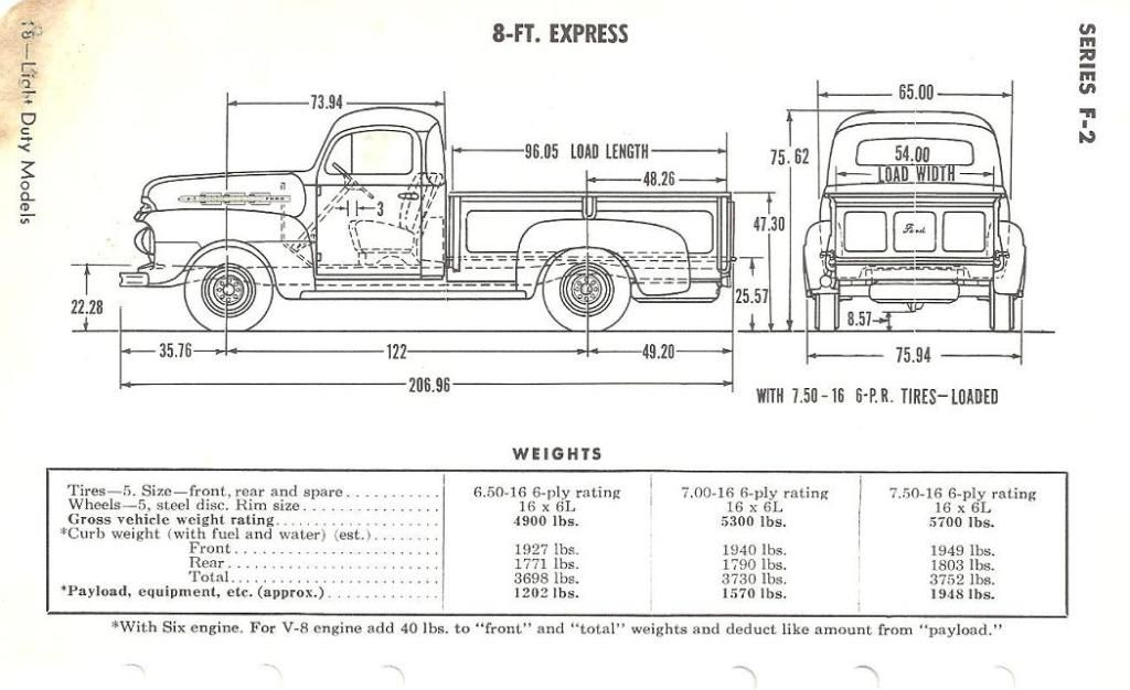 Ford Pickup Truck Bed Dimensions Chart