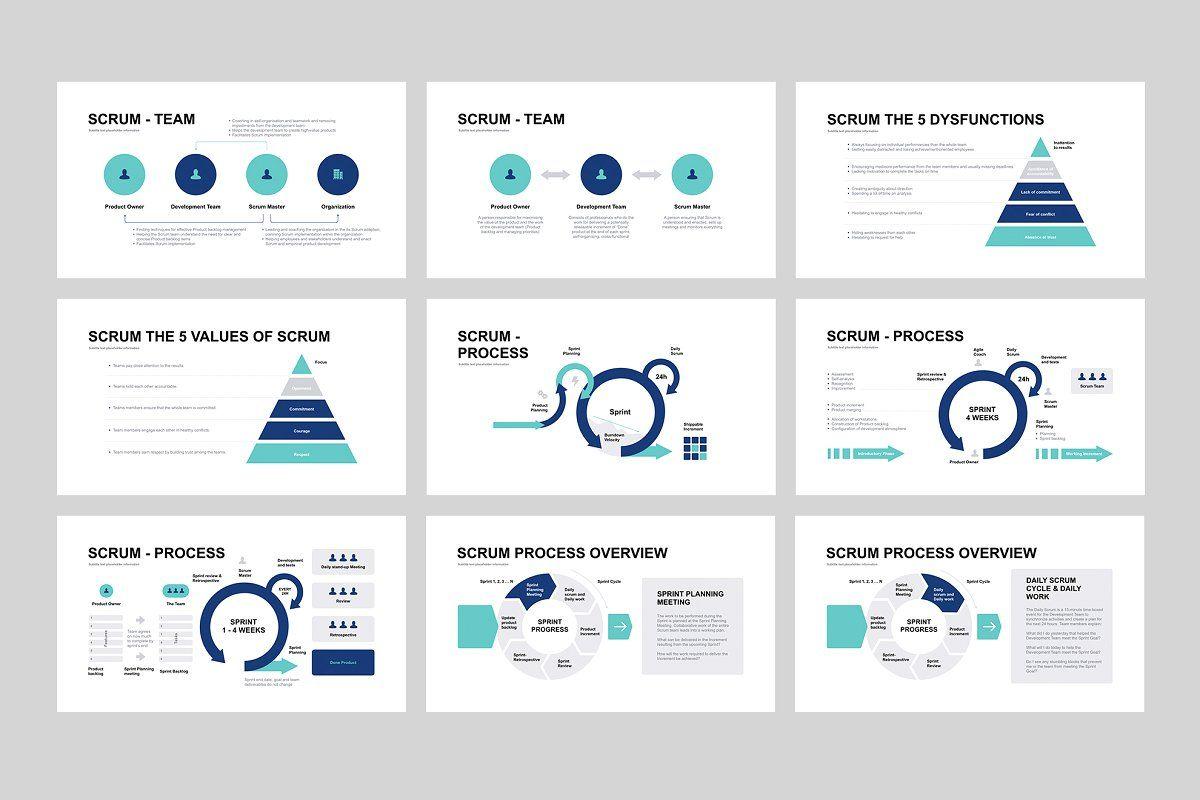 Scrum Model Google Slides template in 2020 Powerpoint