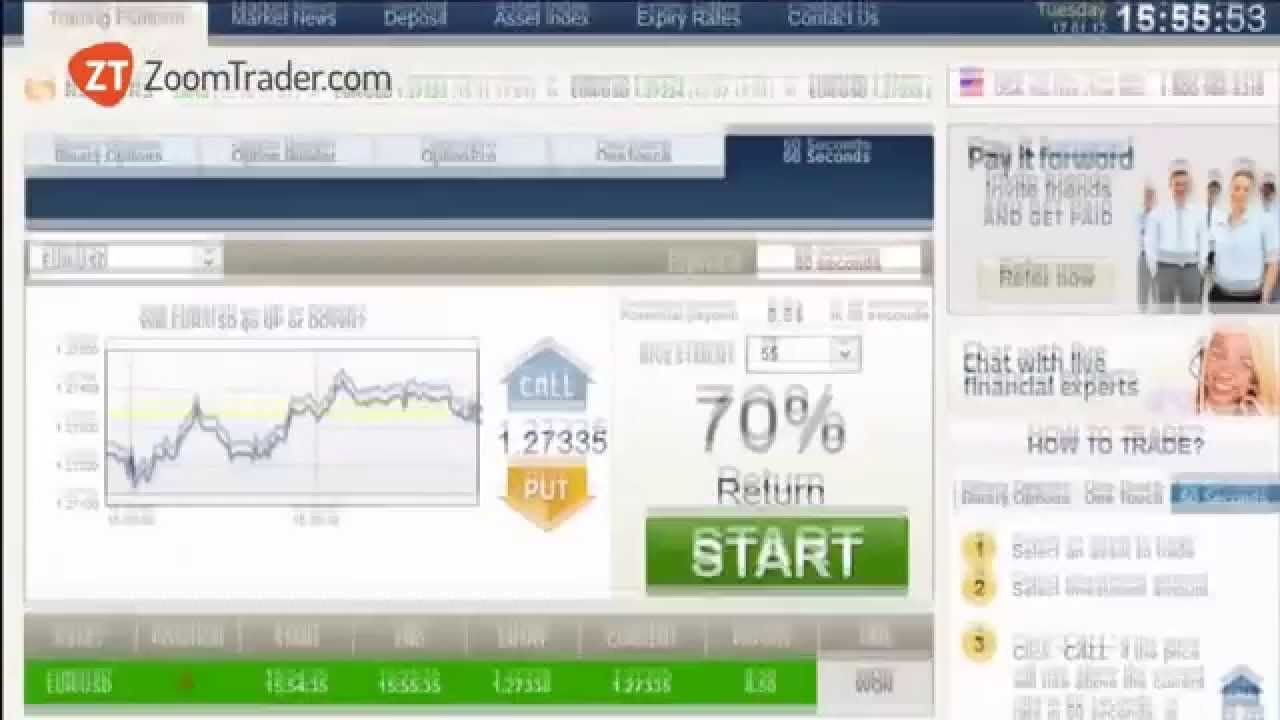 Does binary options trading work yahoo music are bitcoins the next bitcoin difficulty