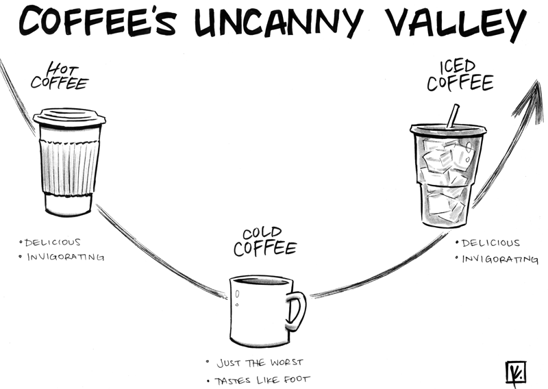 Coffee's uncanny valley sheldon comics: strip for June ...