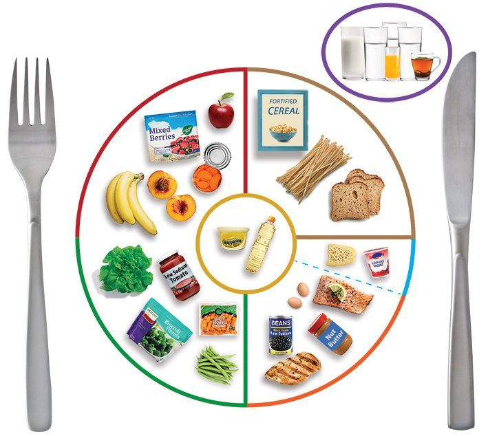 food and nutrition guidelines for healthy adults a background paper