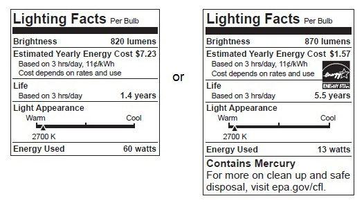 The Incandescent Light Bulb Isn T Dead