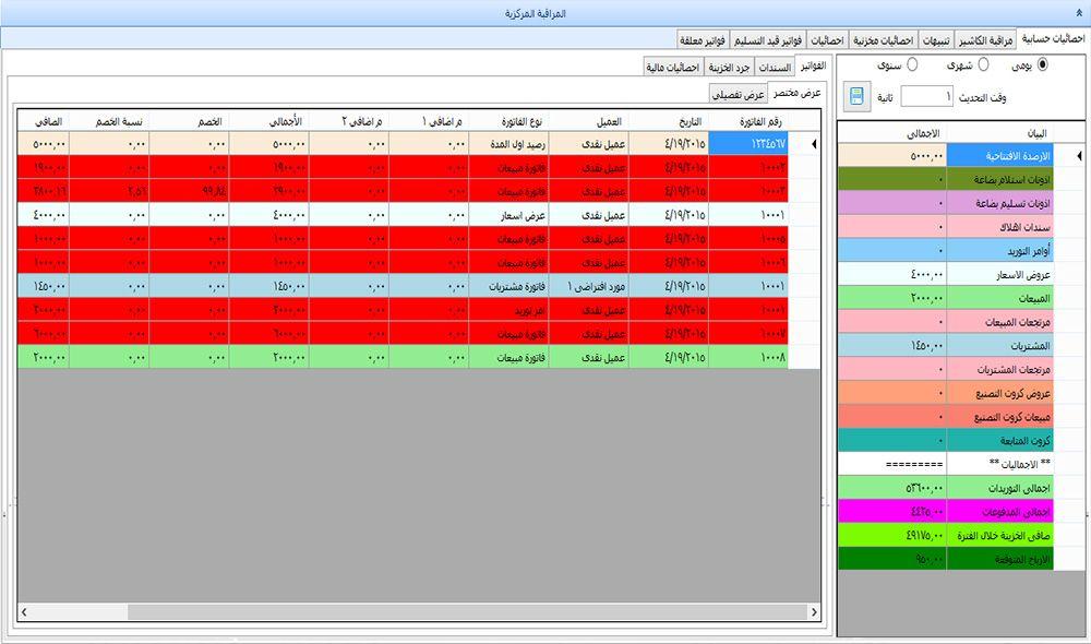 وجود المخازن و المستودعات لدى الشركات هام لتخزين منتجاتها ويتميز برنامج المحاسبة بتقديم حلول ذكية حيث يمكن اضافة اى عدد من المخازن بشك Accounting Periodic Table