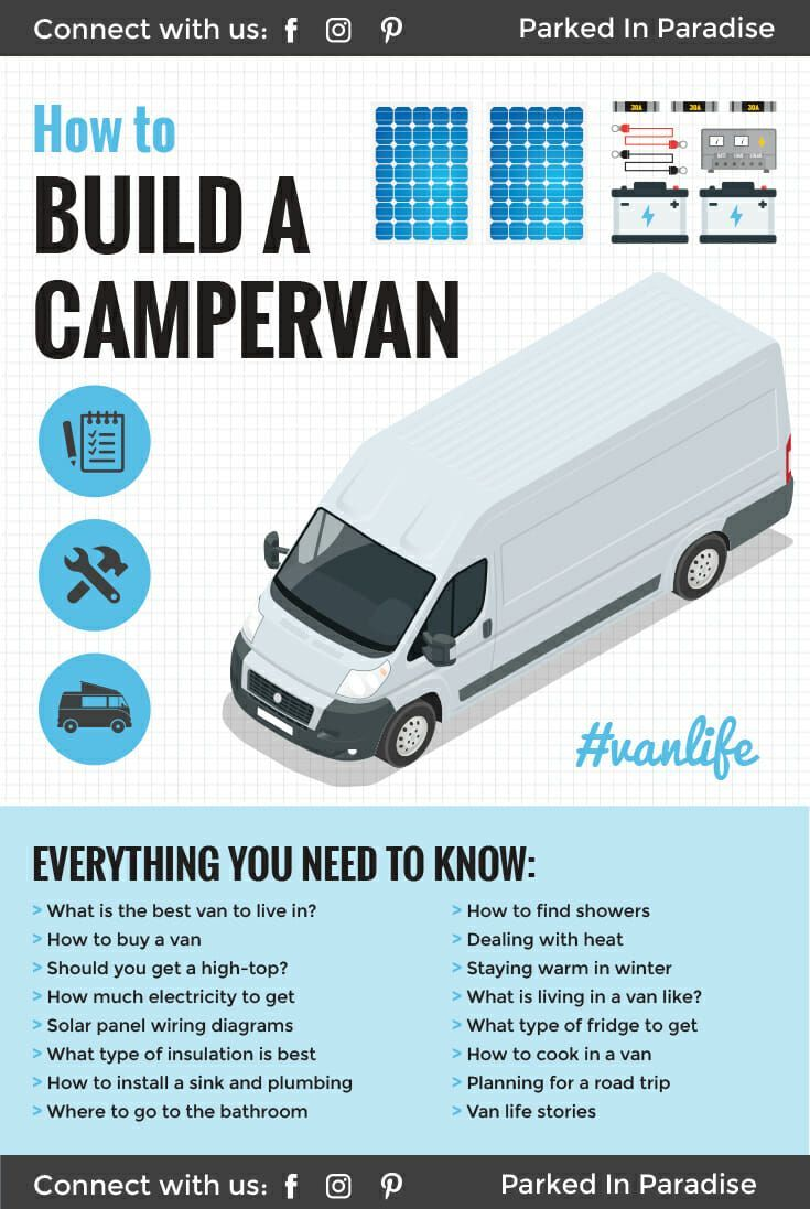 How To Build A Diy Campervan Conversion Complete Guide Camper Wiring Diagram Electric Shower Along With Assembly Pinterest Autocaravana Furgoneta And