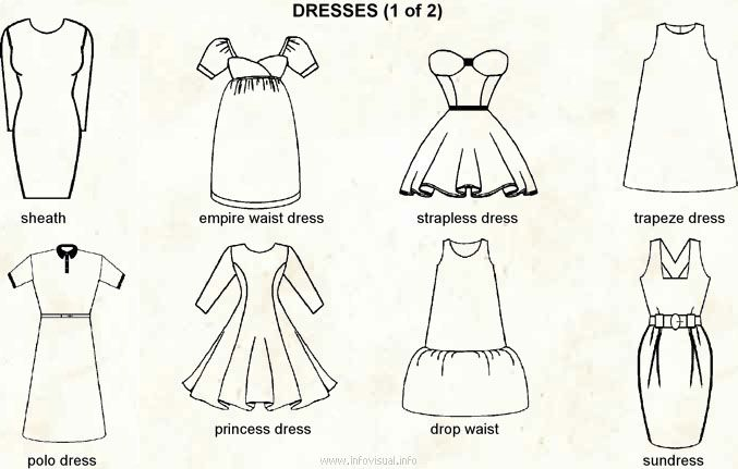Types Of Dresses Types Of Dresses Different Types Of Dresses Dress Style Names
