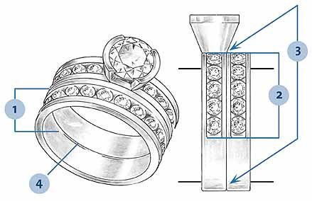 Guide to soldering wedding and engagement rings together Advice and