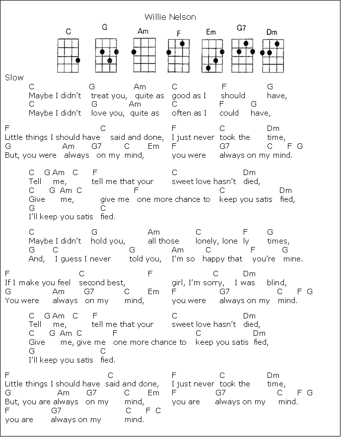 Pin By Shan Nay Chan On Ukulele Chords And Lyrics Pinterest