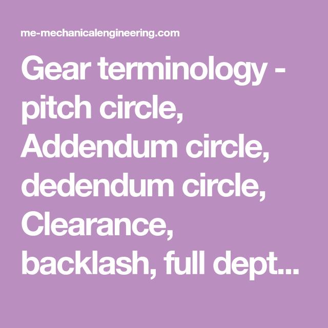 Gear terminology - pitch circle, Addendum circle, dedendum