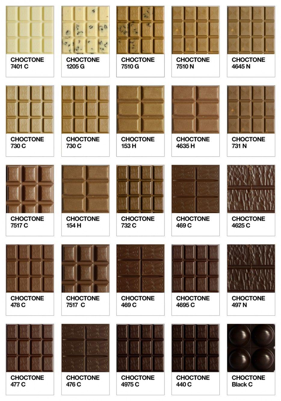 Choctone: Chocolate tone of Pantone colour chart ...