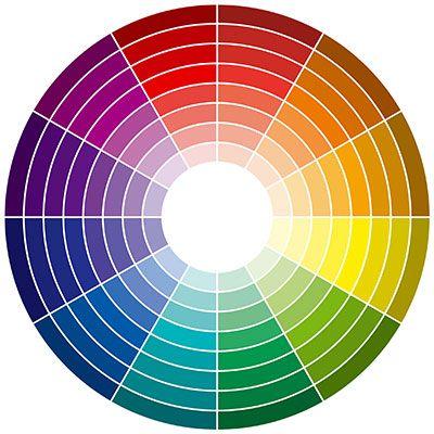 Qué Tonos De Sombras Favorecen A Cada Color De Ojos Bulevar Sur Circulo Cromatico De Colores Circulo Cromatico Para Colorear Rueda De Colores