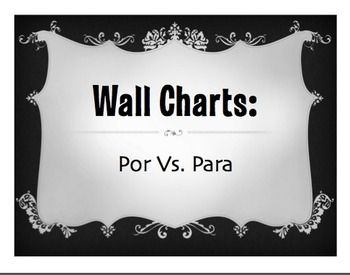 A Large Chart For Spanish Por Vs Para Rules Post On The Wall Reference There Are 20 Slides One Each Diffe Rule Examples