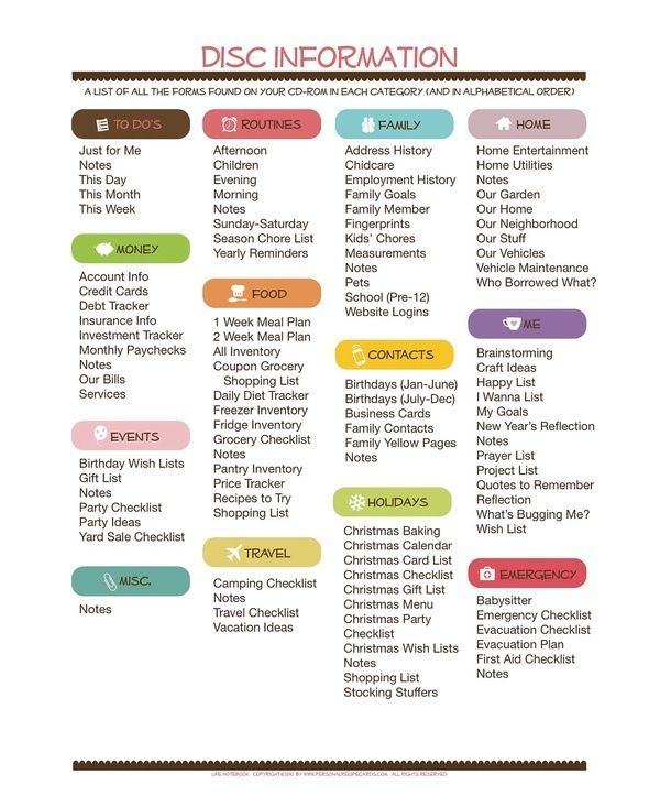 Home Management Categories