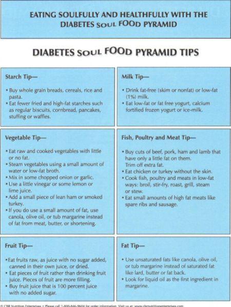 Diabetic soul food pyramid tips soul food pinterest food diabetic soul food pyramid tips forumfinder Images