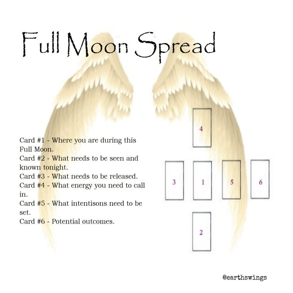 Full Moon Spread