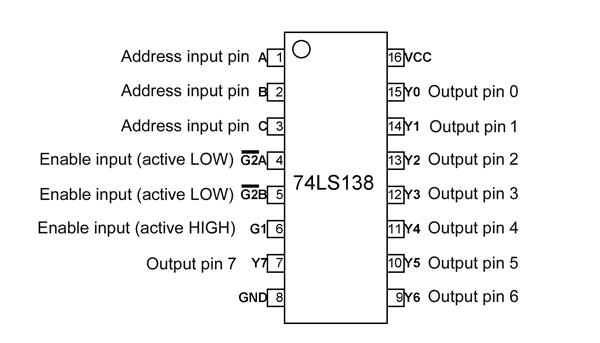 74ls138 Decoder Pinout Features Circuit Datasheet In 2020 Electronic Schematics Electronics Circuit Circuit