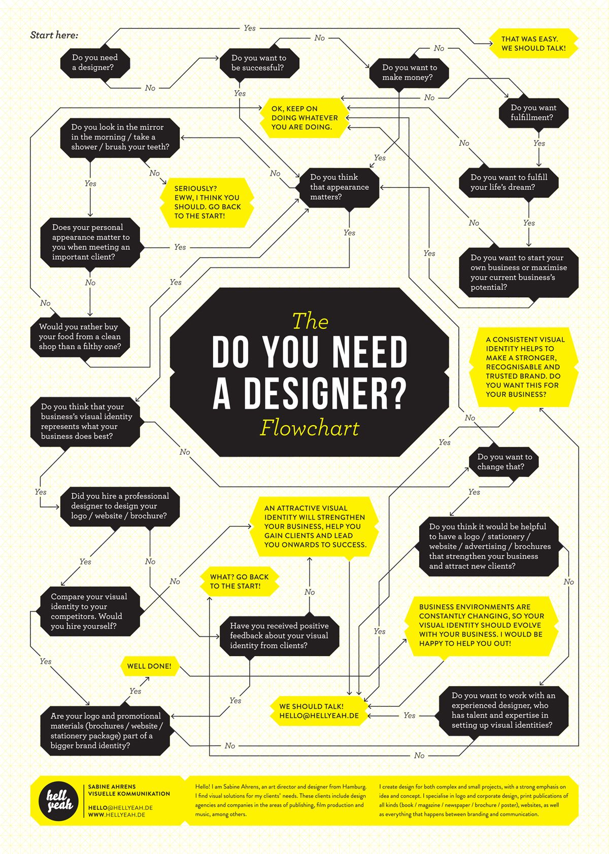 what is a leave behind lucidchart design pinterest