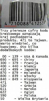 zrób to sam/pomysły na Stylowi.pl
