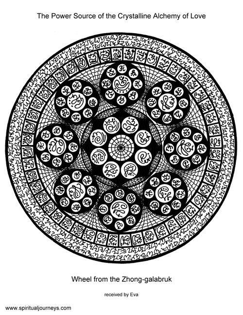 Power Source Crystalline Alchemy Of Love Pinterest