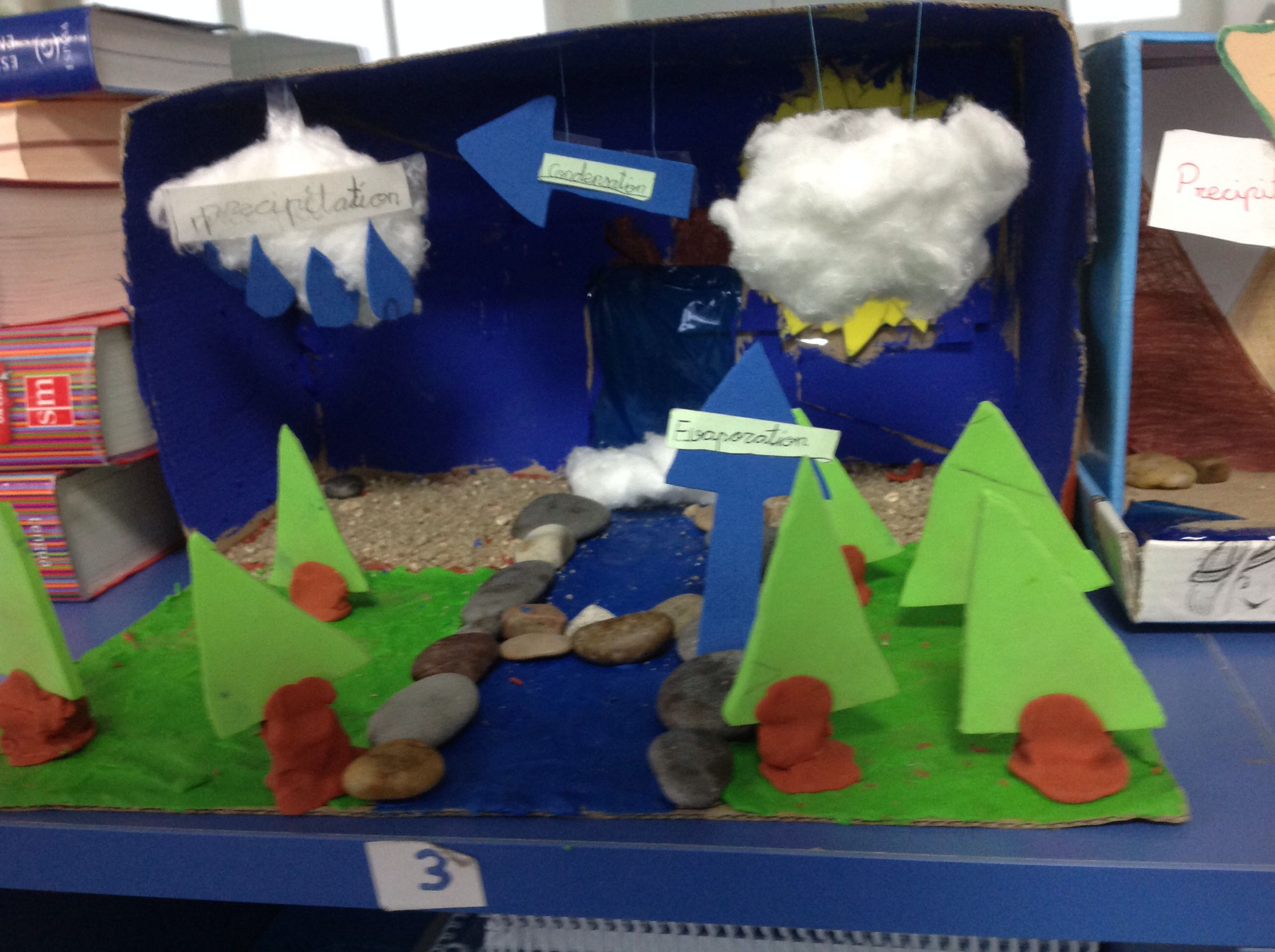 Water Cycle In A Box By Third Graders Learning English In