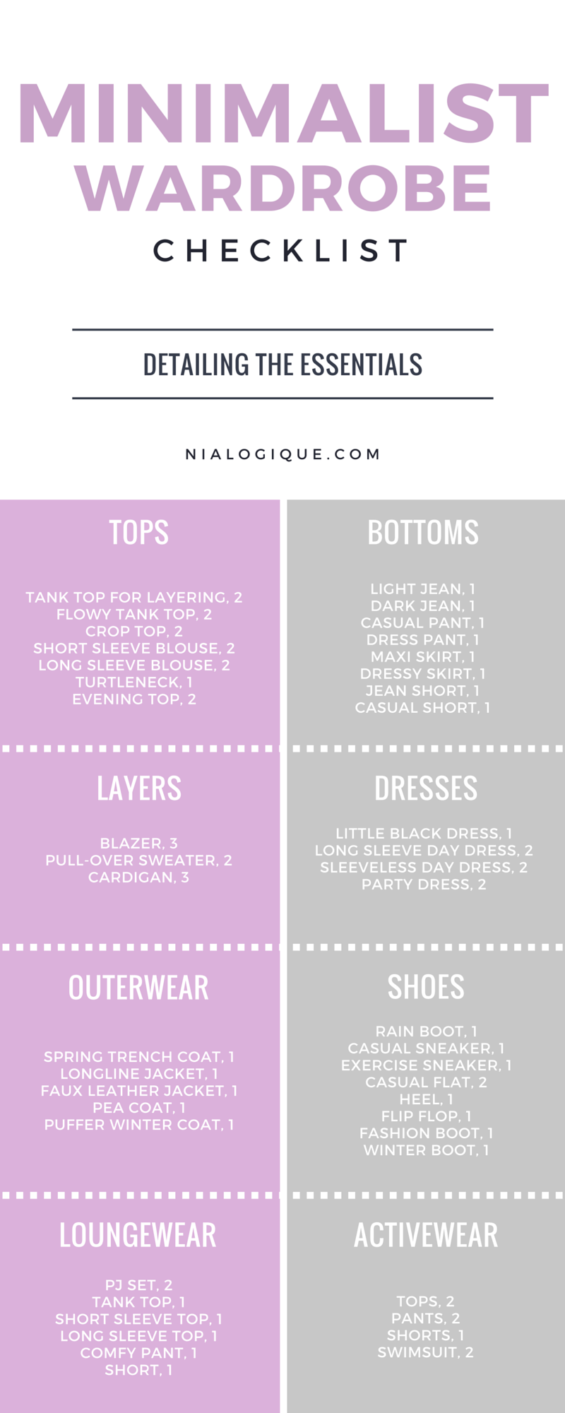 A Simple Straightforward Minimalist Wardrobe Checklist