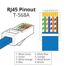Cat 5e Rj45 Plug Wiring Diagram Wall Jack Google Search Rj45 Wall Jack Modular Plug