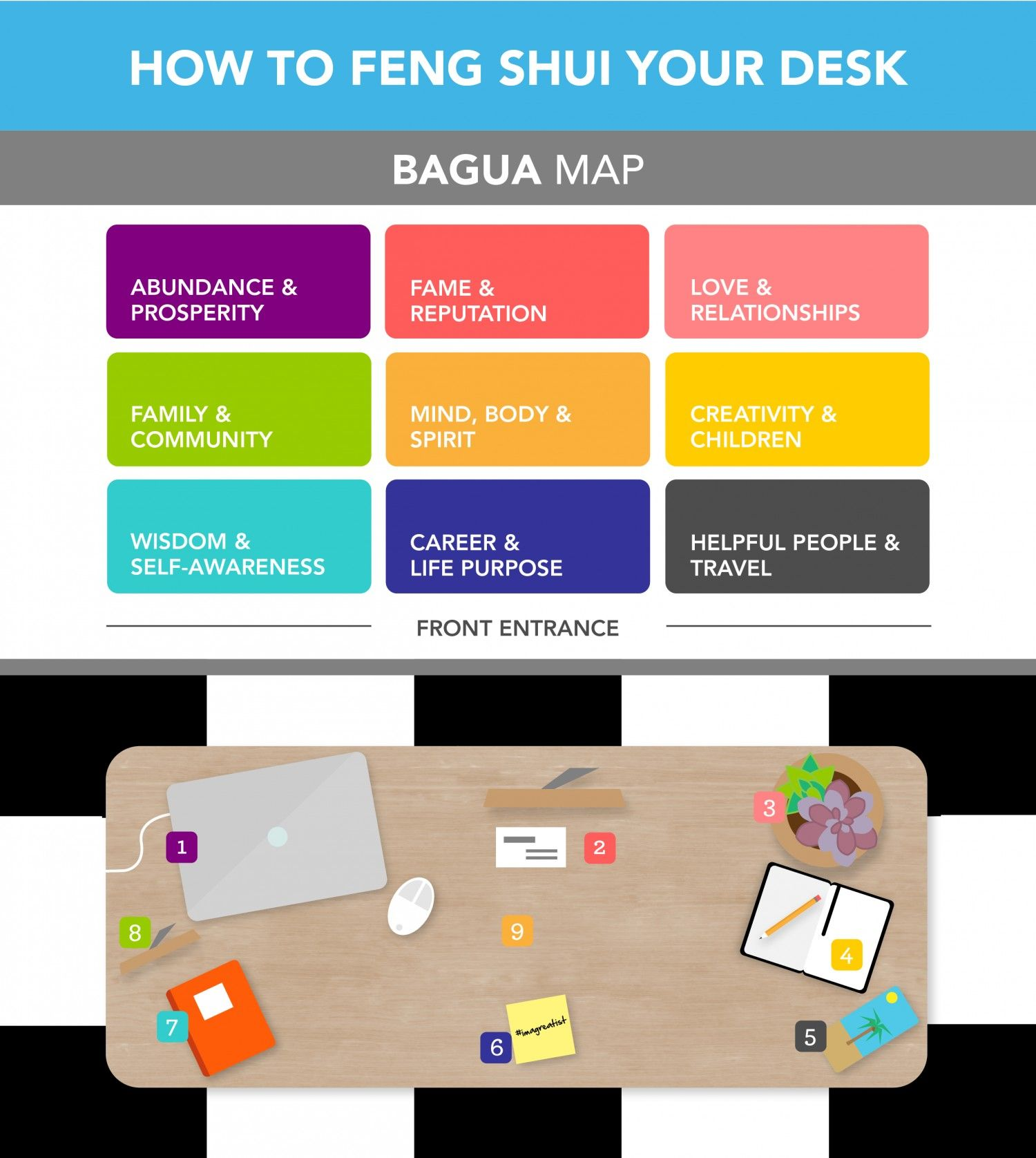 organize small office. How To Organize Your Desk Increase Productivity Small Office M