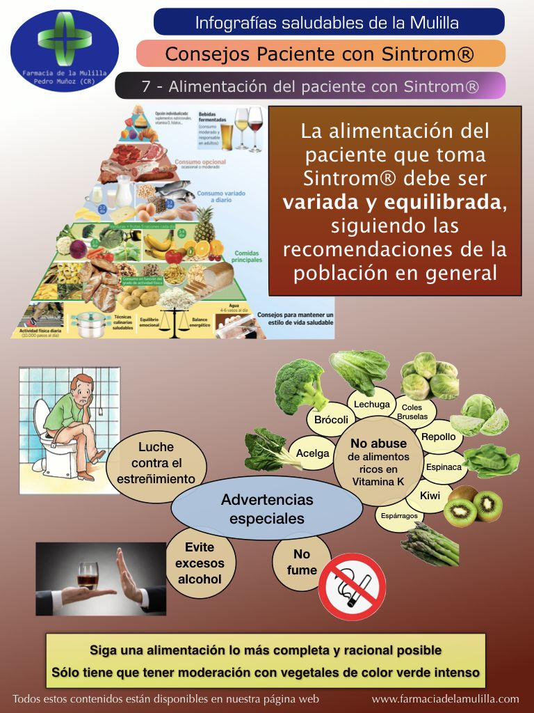 dieta personas con sintrom