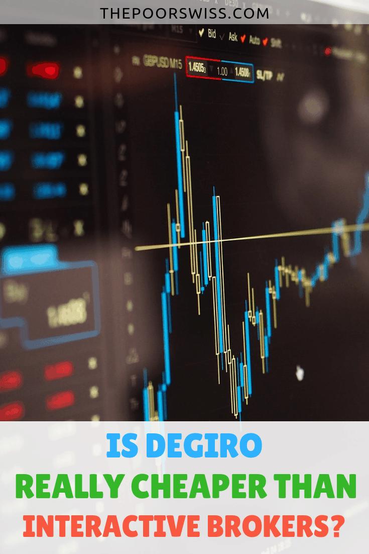Degiro Vs Interactive Brokers For European Portfolio Who Is